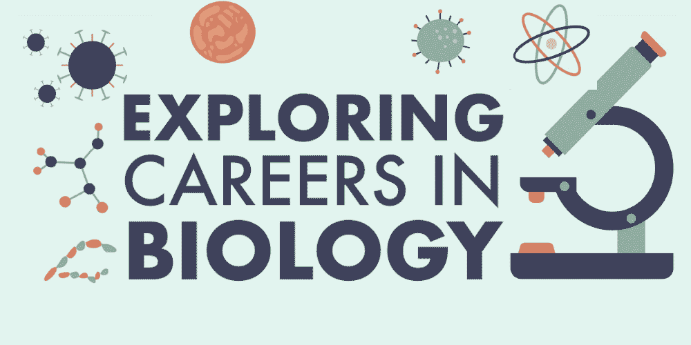 Exploring Careers in Biology